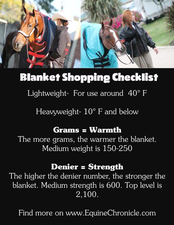 blanketshoppingchecklist